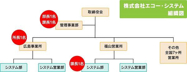 http://hint-hiroshima.com/keiei/upload/04.jpg