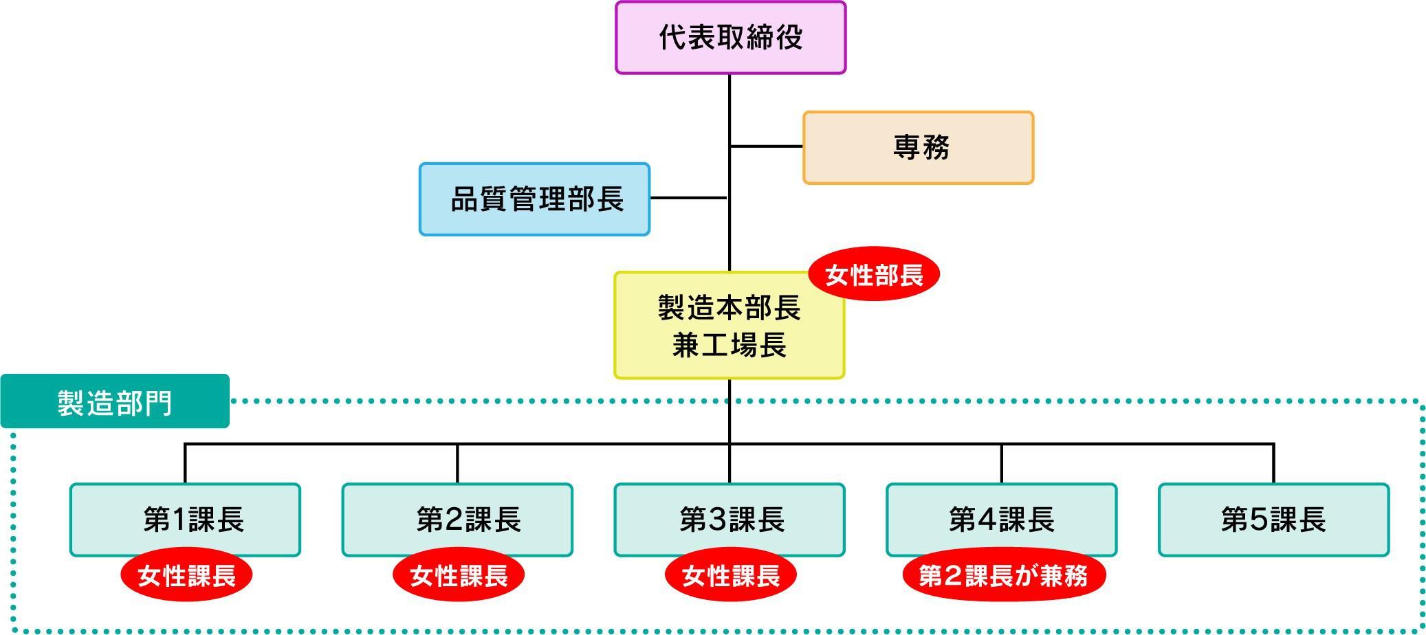 http://hint-hiroshima.com/keiei/upload/599f55f38fed87d7f1aefd133542f2a56ab47a2a.jpg