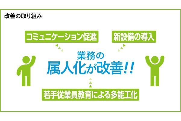 koyokougyo_03.jpg