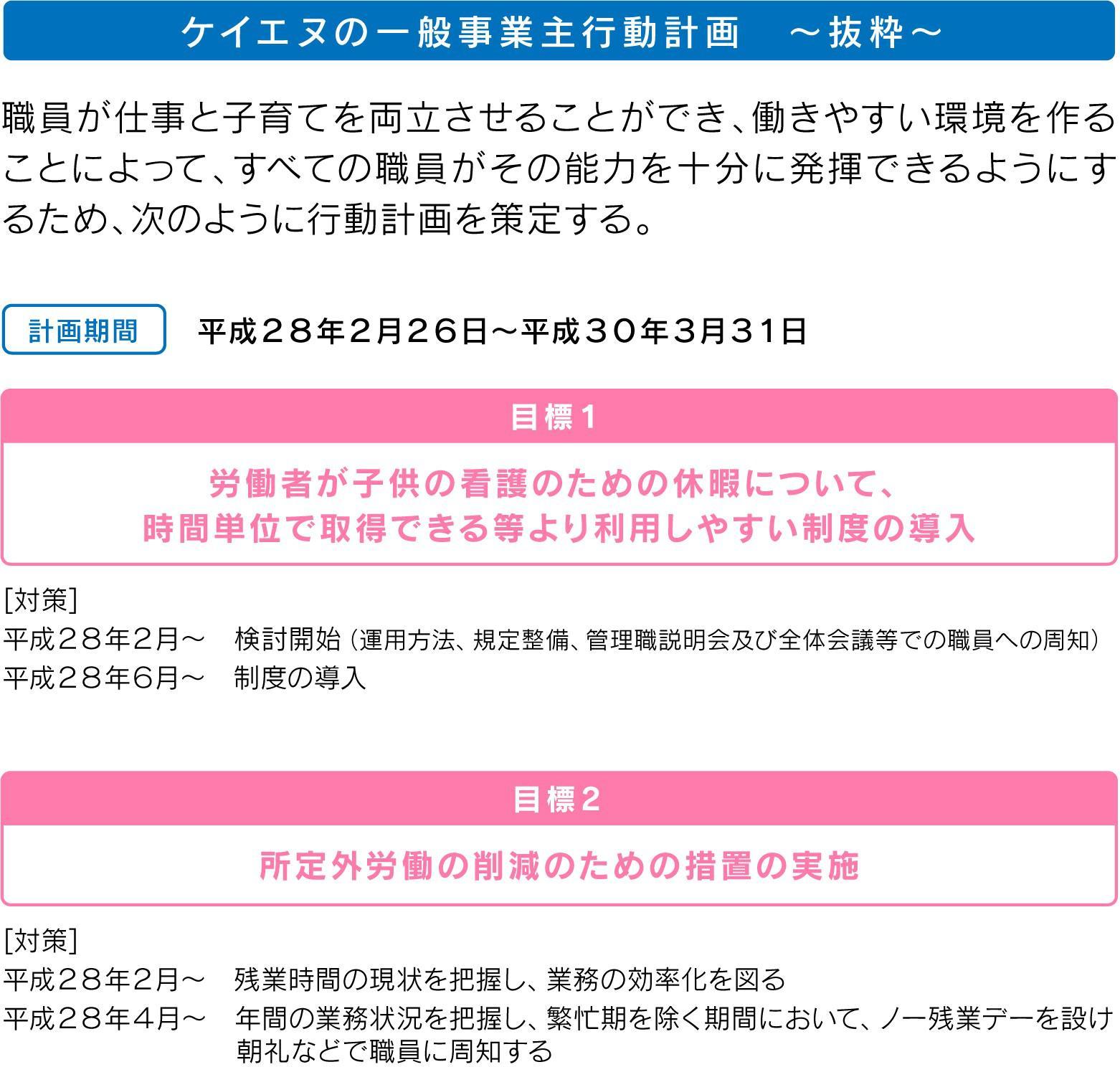 http://hint-hiroshima.com/keiei/upload/type2_knc_4.jpg