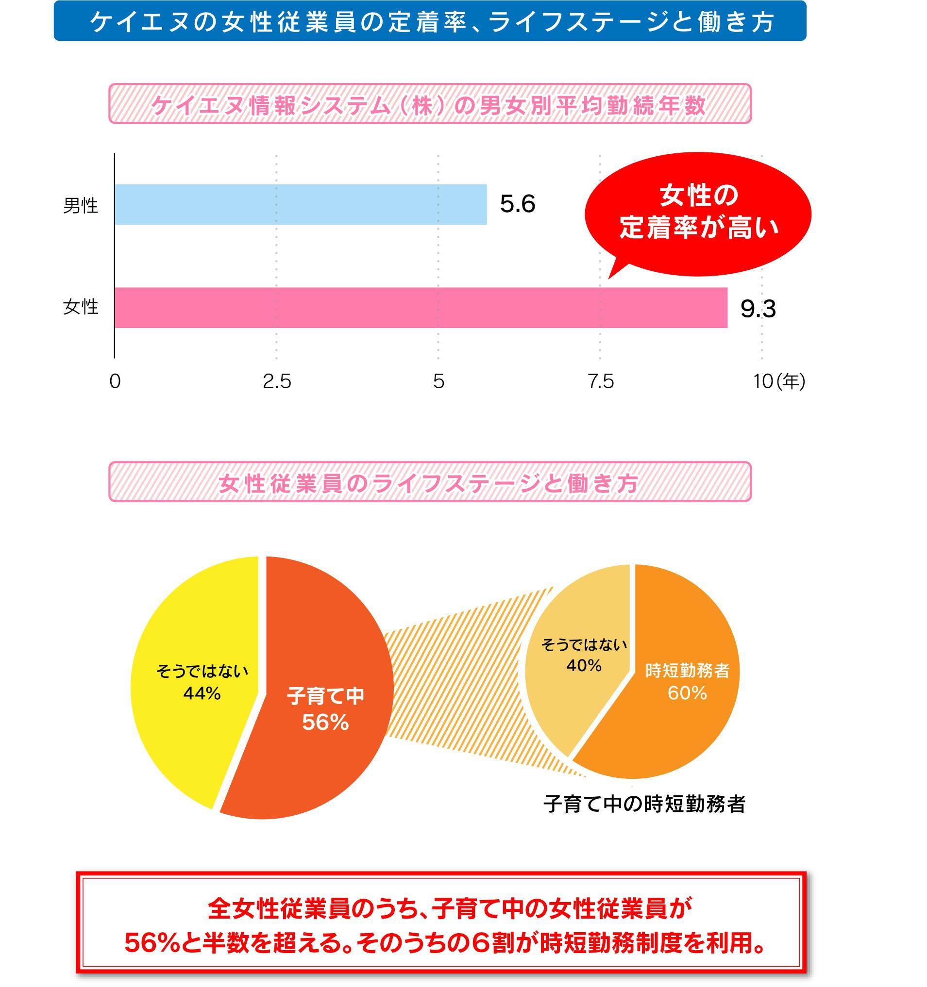 http://hint-hiroshima.com/keiei/upload/type2_knc_5.jpg