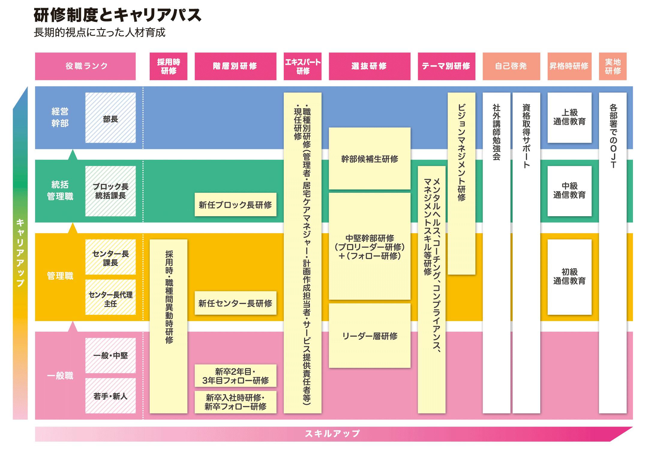 http://hint-hiroshima.com/keiei/upload/type2_sankiwellbe_6.png