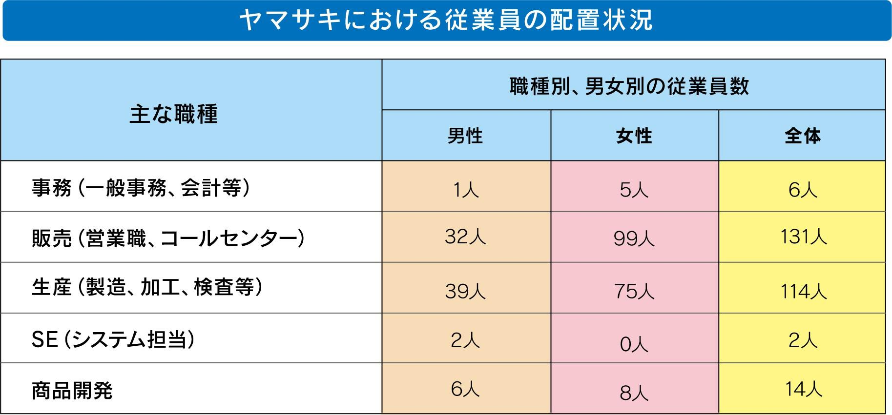 http://hint-hiroshima.com/keiei/upload/type2_yamasaki_4.jpg